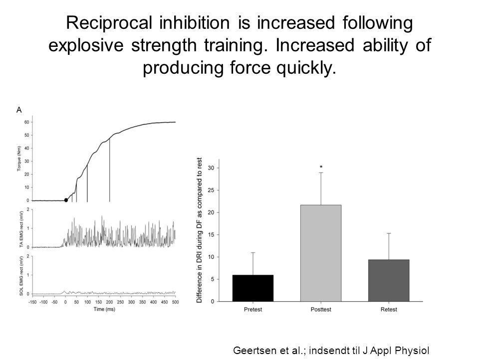 Reciprocal inhibition is increased following explosive strength training. Increased ability of producing force quickly. Geertsen et al.; indsendt til