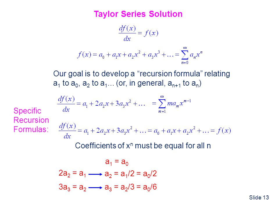 Slide 13 Taylor Series Solution Our goal is to develop a recursion formula relating a 1 to a 0, a 2 to a 1... (or, in general, a n+1 to a n ) Specific