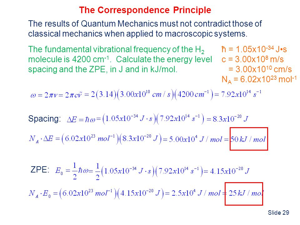 Slide 29 The Correspondence Principle The results of Quantum Mechanics must not contradict those of classical mechanics when applied to macroscopic sy