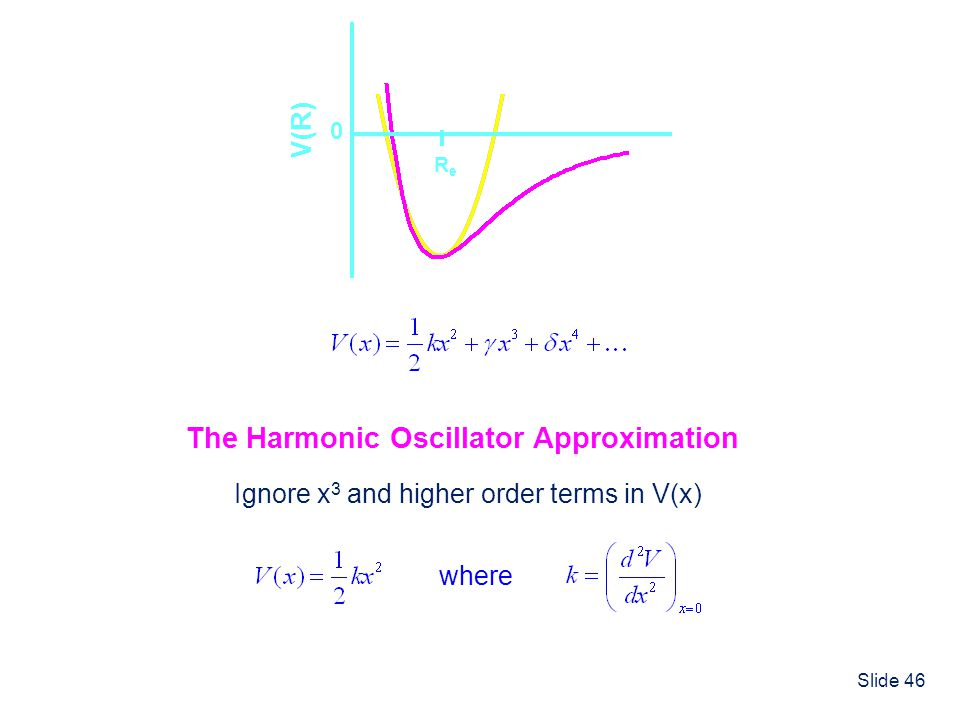 Slide 46 ReRe V(R) 0 The Harmonic Oscillator Approximation where Ignore x 3 and higher order terms in V(x)