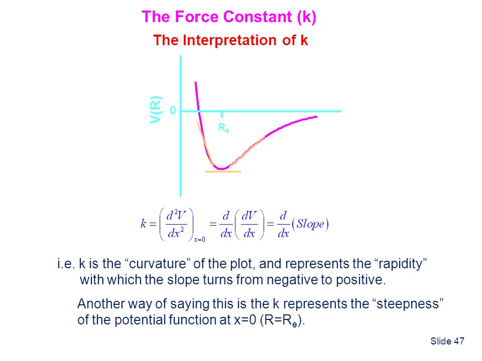 Slide 47 The Force Constant (k) The Interpretation of k ReRe V(R) 0 i.e. k is the curvature of the plot, and represents the rapidity with which the sl