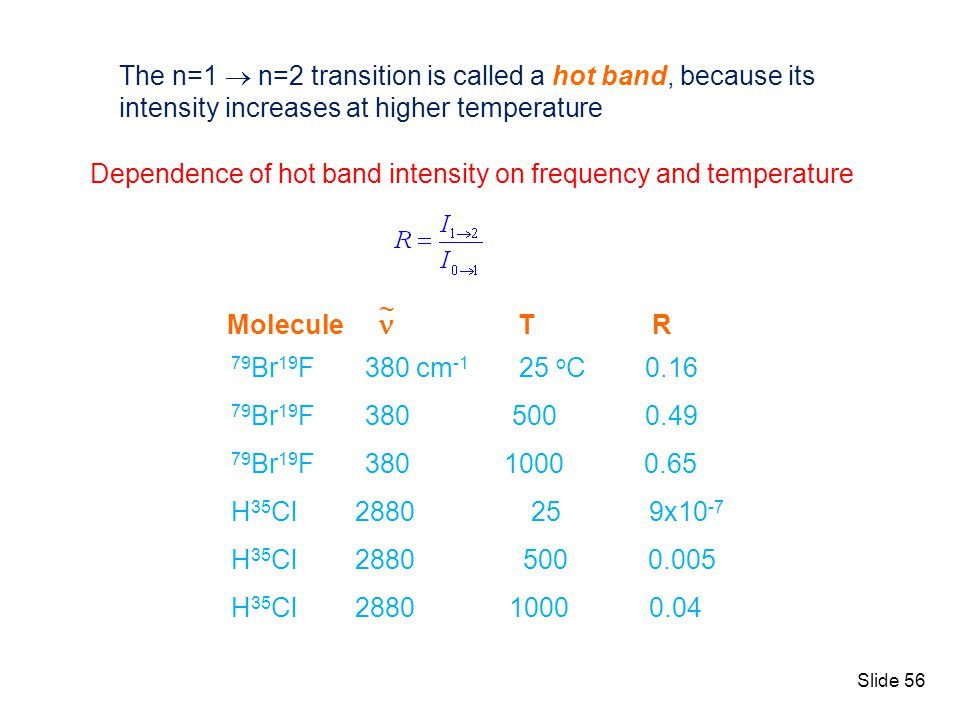 Slide 56 The n=1 n=2 transition is called a hot band, because its intensity increases at higher temperature Dependence of hot band intensity on freque