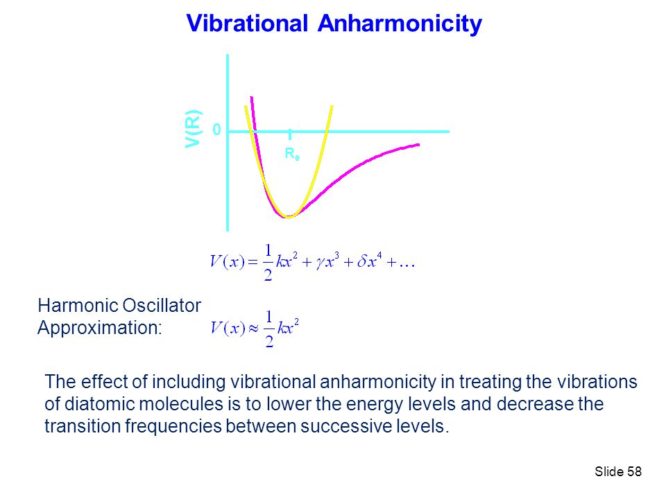 Slide 58 Vibrational Anharmonicity ReRe V(R) 0 Harmonic Oscillator Approximation: The effect of including vibrational anharmonicity in treating the vi