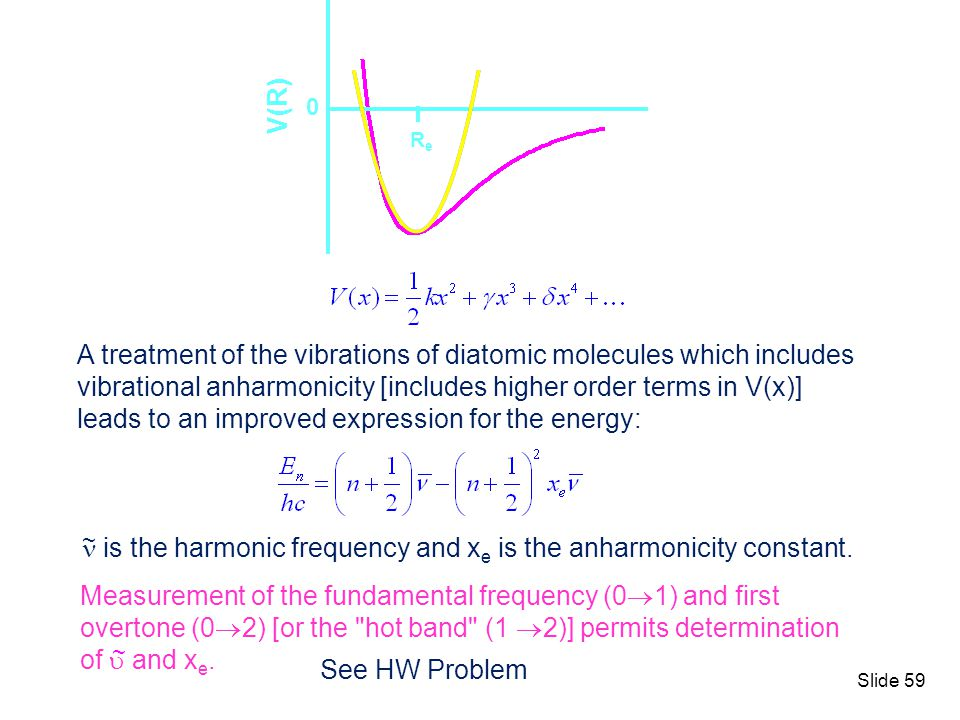 Slide 59 ReRe V(R) 0 A treatment of the vibrations of diatomic molecules which includes vibrational anharmonicity [includes higher order terms in V(x)