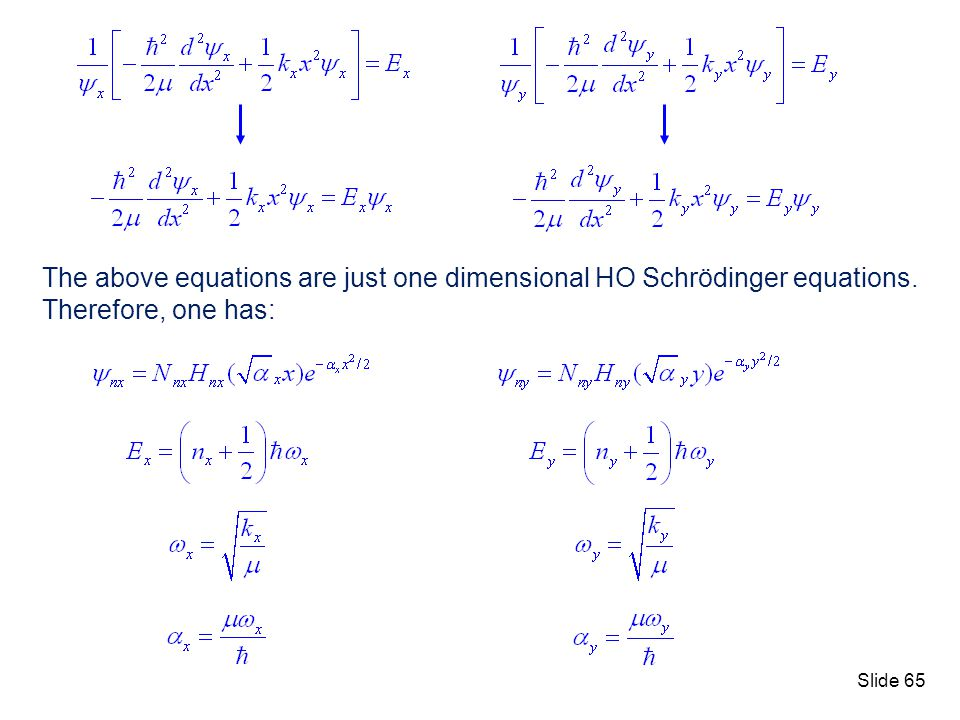 Slide 65 The above equations are just one dimensional HO Schrödinger equations. Therefore, one has: