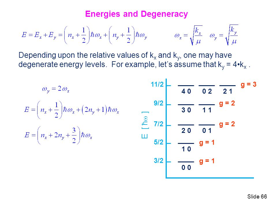 Slide 66 Energies and Degeneracy Depending upon the relative values of k x and k y, one may have degenerate energy levels. For example, lets assume th
