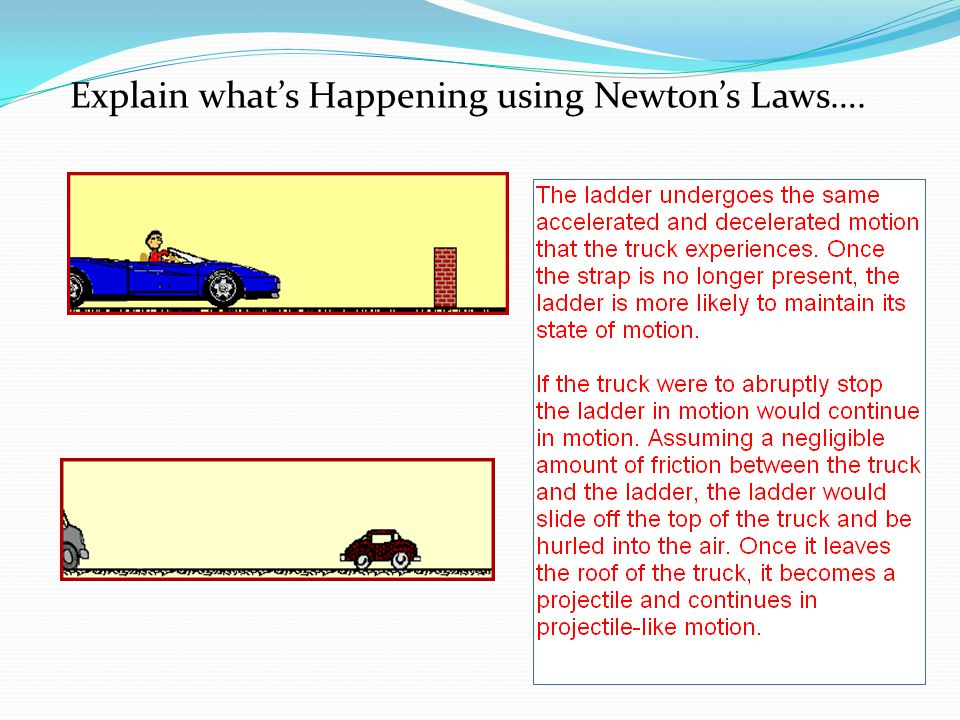 Explain whats Happening using Newtons Laws….