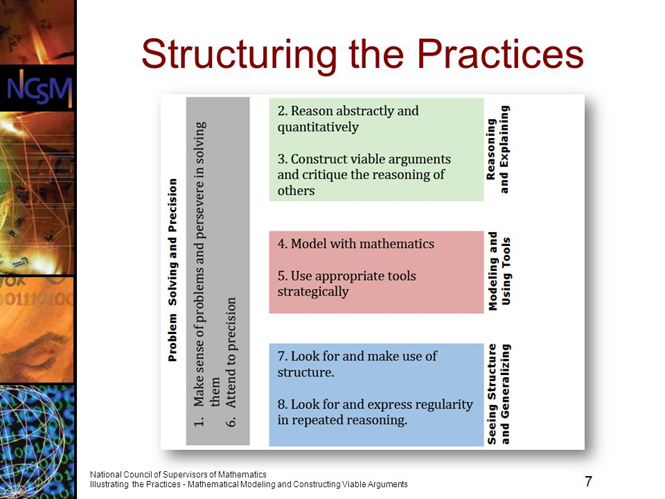 8 National Council of Supervisors of Mathematics Illustrating the Practices - Mathematical Modeling and Constructing Viable Arguments Standards for Mathematical Practice What implications might the Standards for Mathematical Practice have on your classroom.