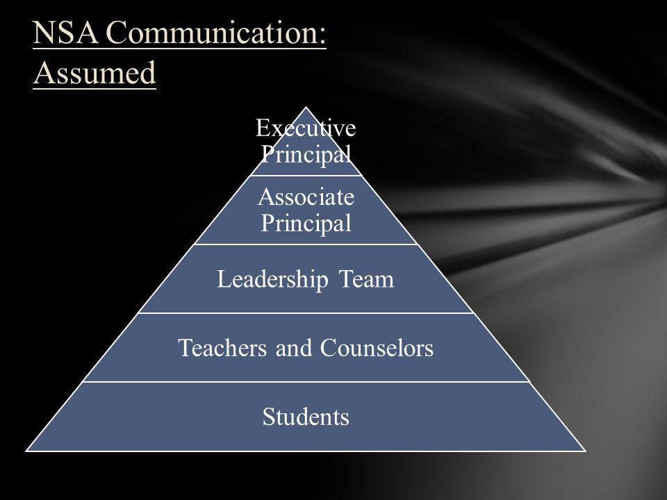 Executive Principal Associate Principal Leadership Team Teachers and Counselors Students NSA Communication: Assumed