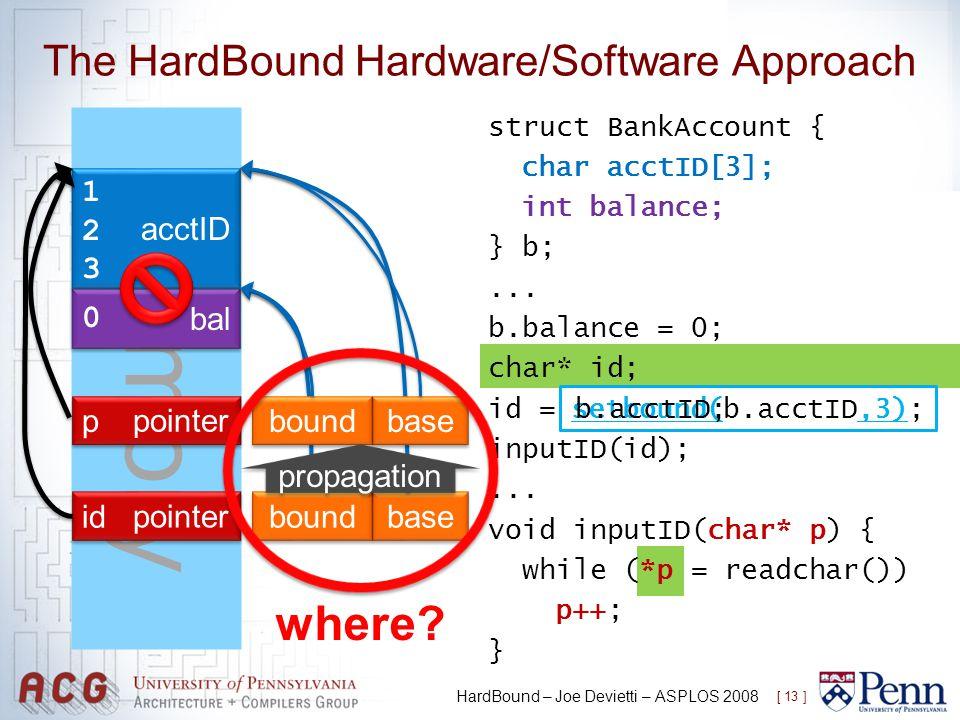 struct BankAccount { char acctID[3]; int balance; } b;... b.balance = 0; char* id; id = inputID(id);... void inputID(char* p) { while (*p = readchar()