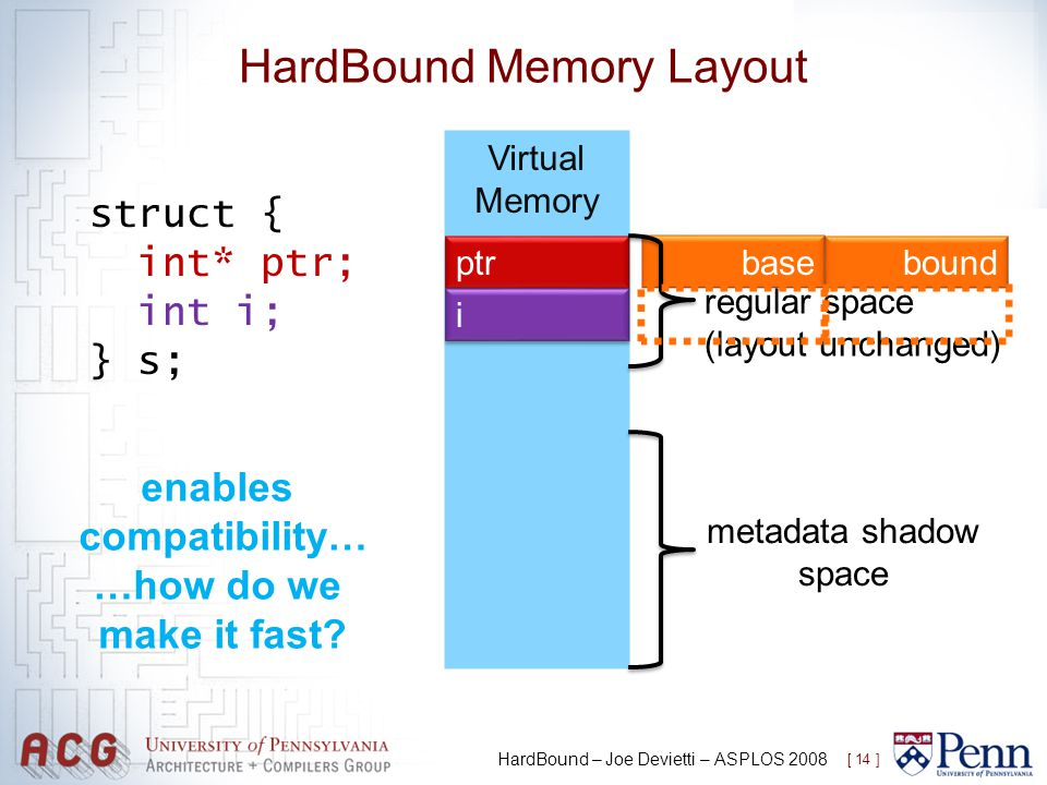 HardBound Memory Layout [ 14 ] HardBound – Joe Devietti – ASPLOS 2008 Virtual Memory struct { int* ptr; int i; } s; ptr i i boundbase metadata shadow space regular space (layout unchanged) enables compatibility… …how do we make it fast?