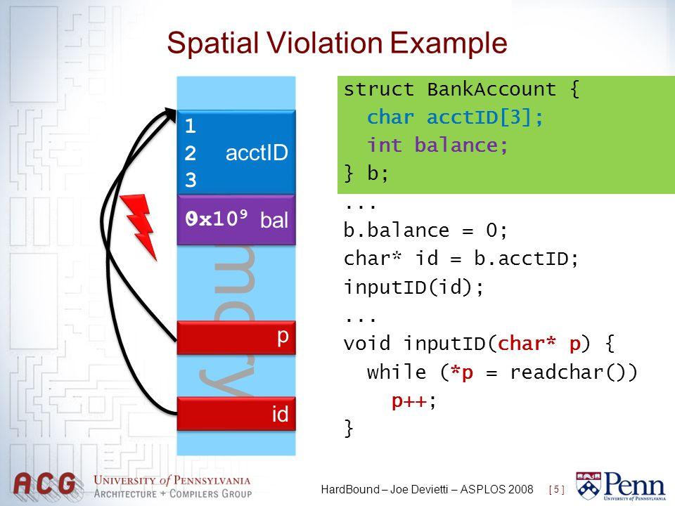 memory Spatial Violation Example struct BankAccount { char acctID[3]; int balance; } b;... b.balance = 0; char* id = b.acctID; inputID(id);... void in