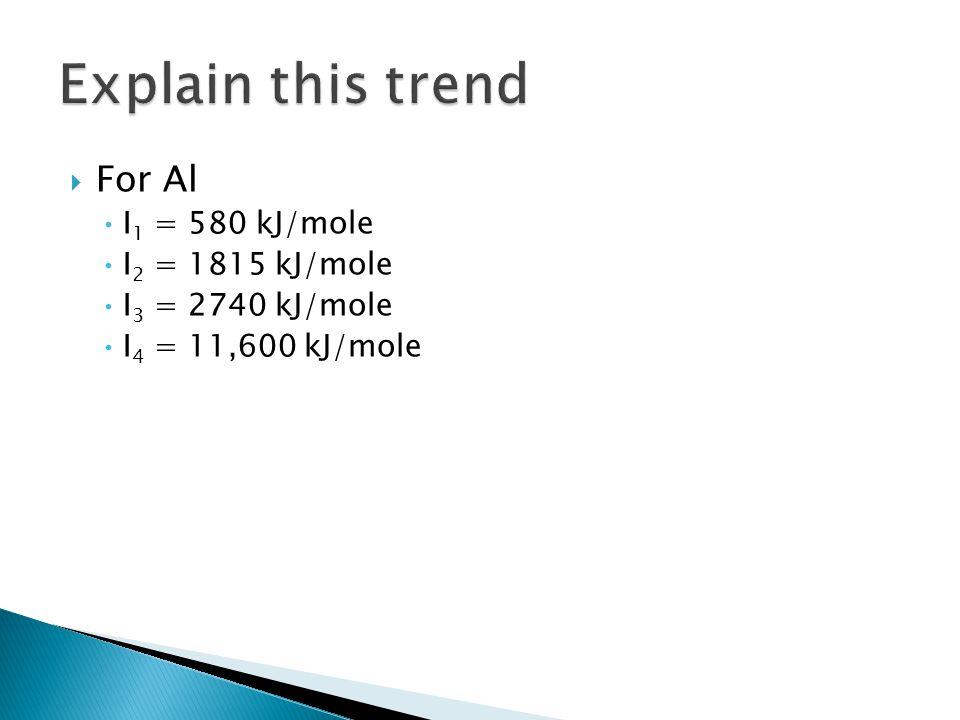 For Al I 1 = 580 kJ/mole I 2 = 1815 kJ/mole I 3 = 2740 kJ/mole I 4 = 11,600 kJ/mole