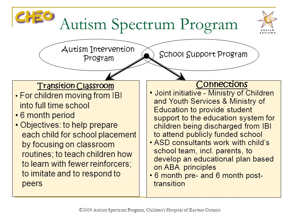 Autism Spectrum Program Transition Classroom For children moving from IBI into full time school 6 month period Objectives: to help prepare each child for school placement by focusing on classroom routines; to teach children how to learn with fewer reinforcers; to imitate and to respond to peers Connections Joint initiative - Ministry of Children and Youth Services & Ministry of Education to provide student support to the education system for children being discharged from IBI to attend publicly funded school ASD consultants work with childs school team, incl.