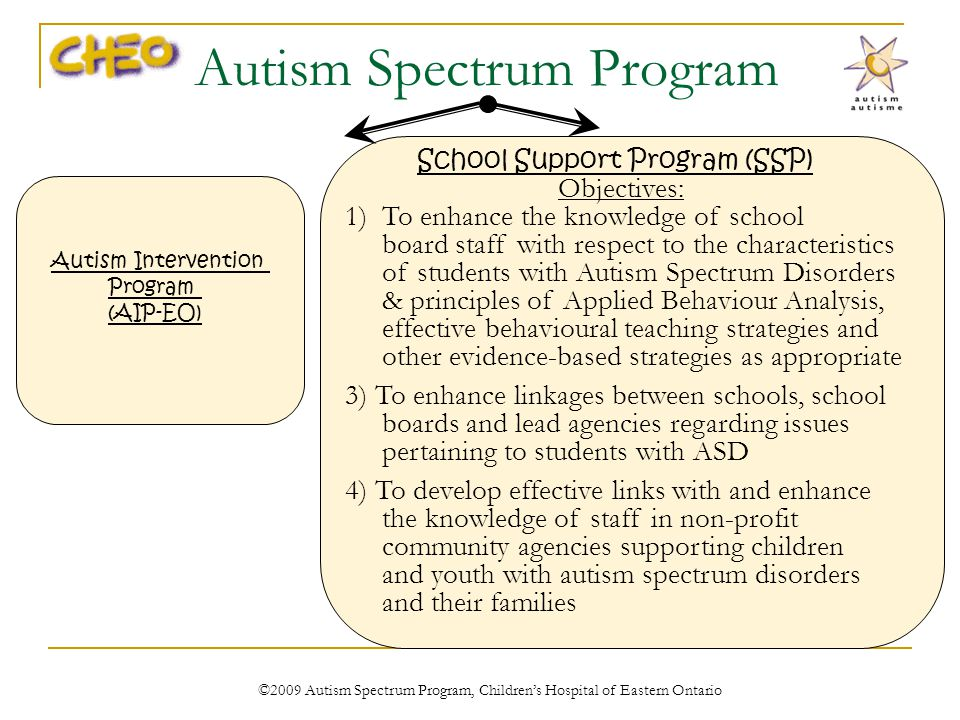 Autism Spectrum Program Autism Intervention Program (AIP-EO) School Support Program (SSP) Objectives: 1) To enhance the knowledge of school board staff with respect to the characteristics of students with Autism Spectrum Disorders & principles of Applied Behaviour Analysis, effective behavioural teaching strategies and other evidence-based strategies as appropriate 3) To enhance linkages between schools, school boards and lead agencies regarding issues pertaining to students with ASD 4) To develop effective links with and enhance the knowledge of staff in non-profit community agencies supporting children and youth with autism spectrum disorders and their families ©2009 Autism Spectrum Program, Childrens Hospital of Eastern Ontario