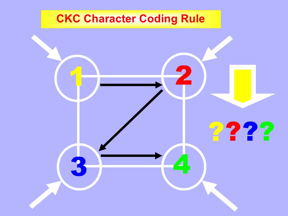 Input Coding 4 4represents a cross.