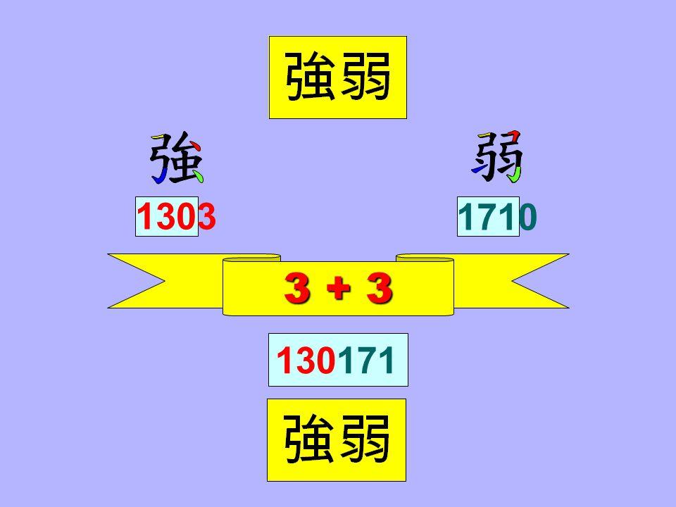 0691 3669 366069