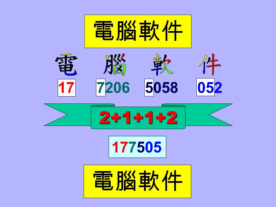 4-Character Phrase Coding 2+1+1+2 First 2 digits of the 1 st character. First digit of the 2 nd & 3 rd characters. First 2 digits of the 4 th characte