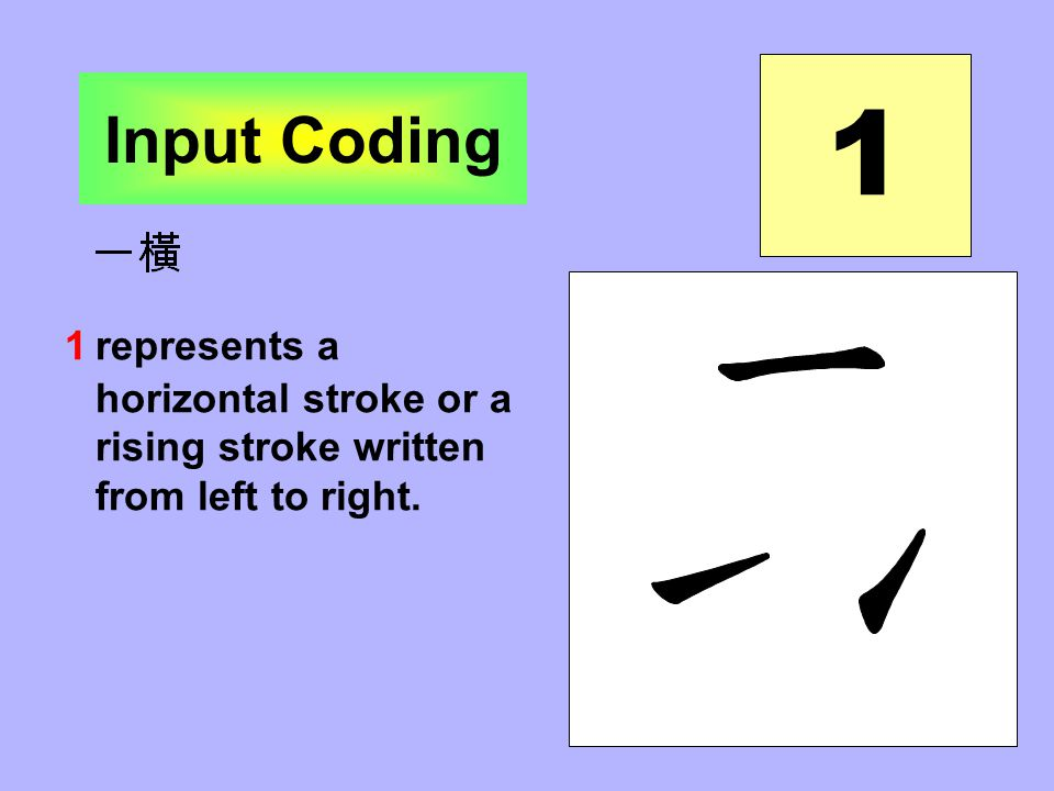 1 represents a horizontal stroke or a rising stroke written from left to right. 2 represents a vertical stroke or a left slanting stroke. 3 represents