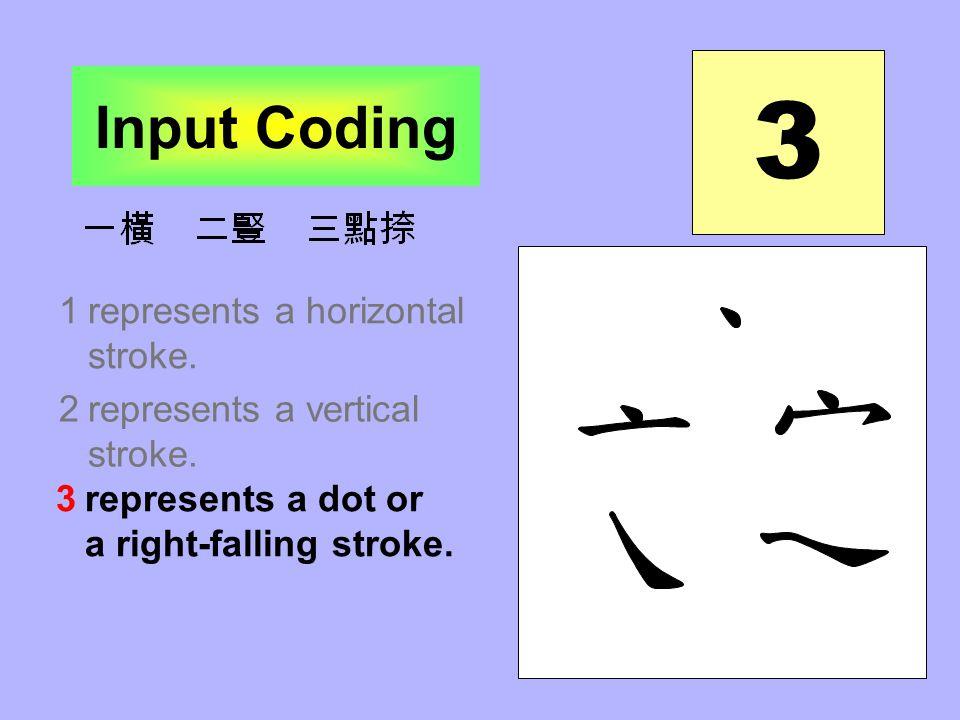 1represents a horizontal stroke.2represents a vertical stroke.