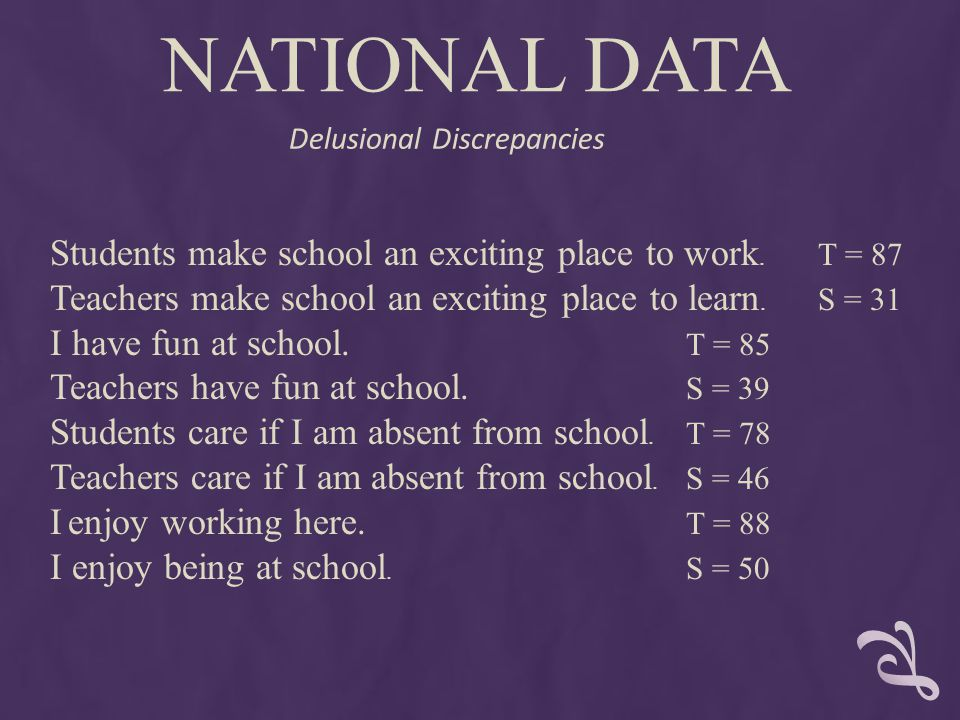 I am excited to tell my colleagues when I do something well.T = 59 I am excited to tell my friends when I get good grades.S = 57 I see myself as a leader.T = 75 S = 58 My colleagues see me as a leader.T = 50 Other students see me as a leader.S = 34 I feel comfortable asking questions in staff meetings.T = 66 I feel comfortable asking questions in class.