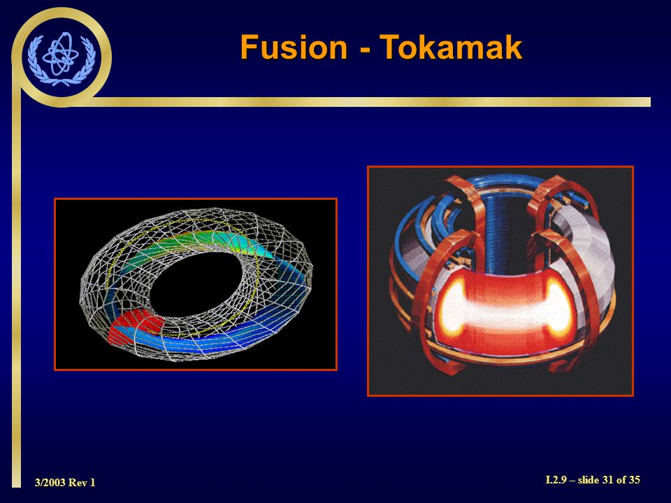 3/2003 Rev 1 I.2.9 – slide 31 of 35 Fusion - Tokamak