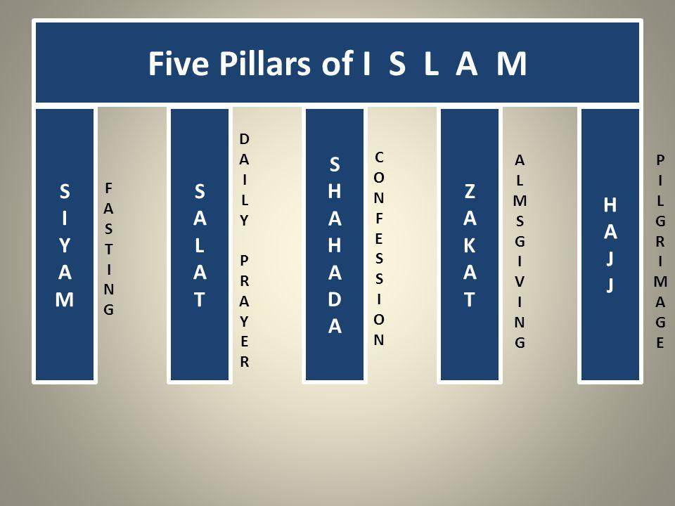 Five Pillars of I S L A M SIYAMSIYAM SALATSALAT SHAHADASHAHADA ZAKATZAKAT HAJJHAJJ FASTINGFASTING DAILYPRAYERDAILYPRAYER CONFESSIONCONFESSION ALMSGIVI