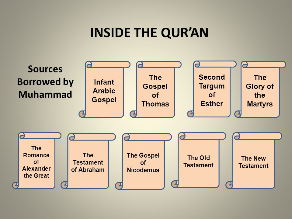 Infant Arabic Gospel The Gospel of Thomas Second Targum of Esther The Gospel of Nicodemus The Glory of the Martyrs The Romance of Alexander the Great The Testament of Abraham Sources Borrowed by Muhammad The New Testament The Old Testament INSIDE THE QURAN