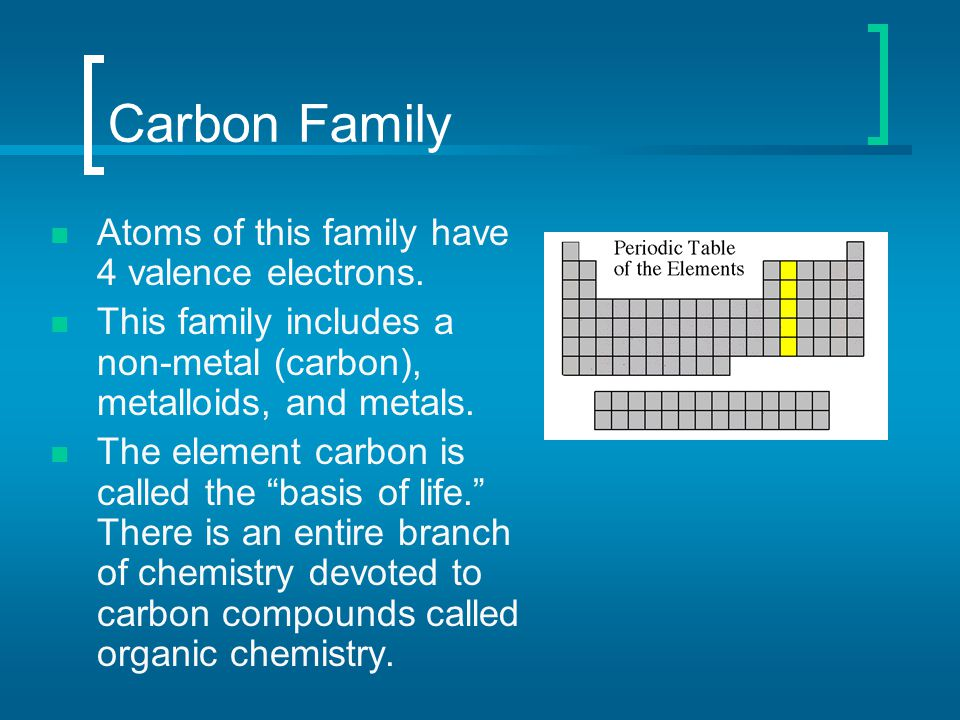 Carbon Family Atoms of this family have 4 valence electrons. This family includes a non-metal (carbon), metalloids, and metals. The element carbon is