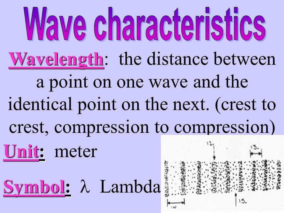 CompressionWavelength: Compression + Rarefaction Compression Rarefaction