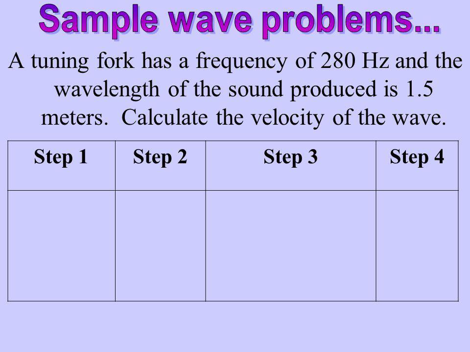 V= x f Velocity (m/s) Greek lambda Stands for wavelength (m) Frequency (Hz)
