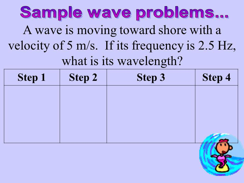 A tuning fork has a frequency of 280 Hz and the wavelength of the sound produced is 1.5 meters. Calculate the velocity of the wave. Step 1Step 2Step 3