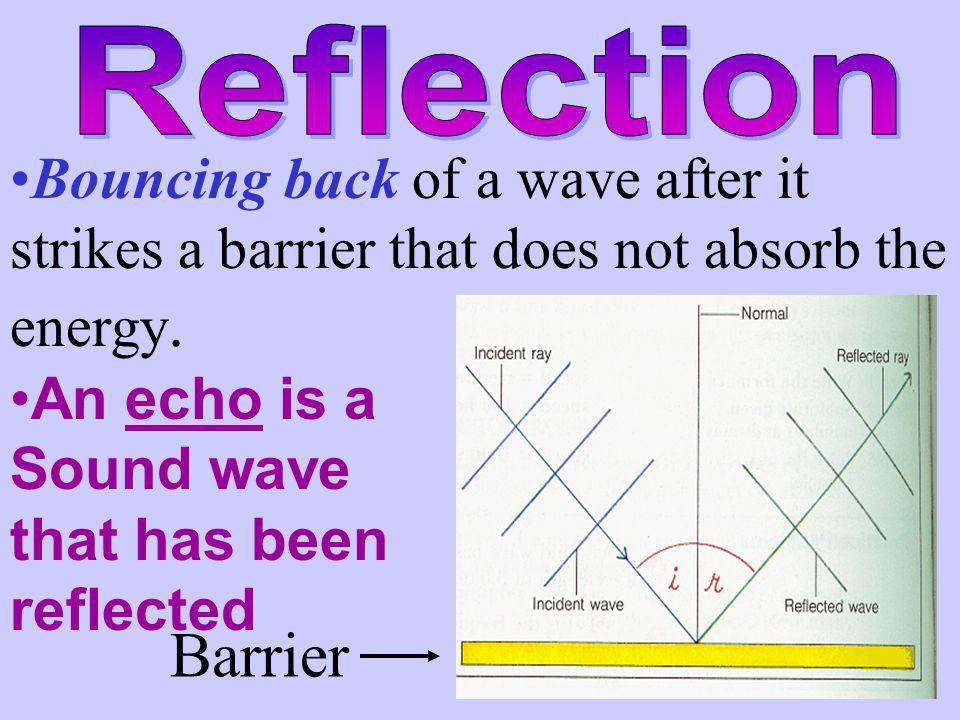 Wave Behaviors Four typesFour types Wave Behaviors Interference ConstructiveDestructive ReflectionRefractionDiffraction 1.Interference3. Refraction 2.