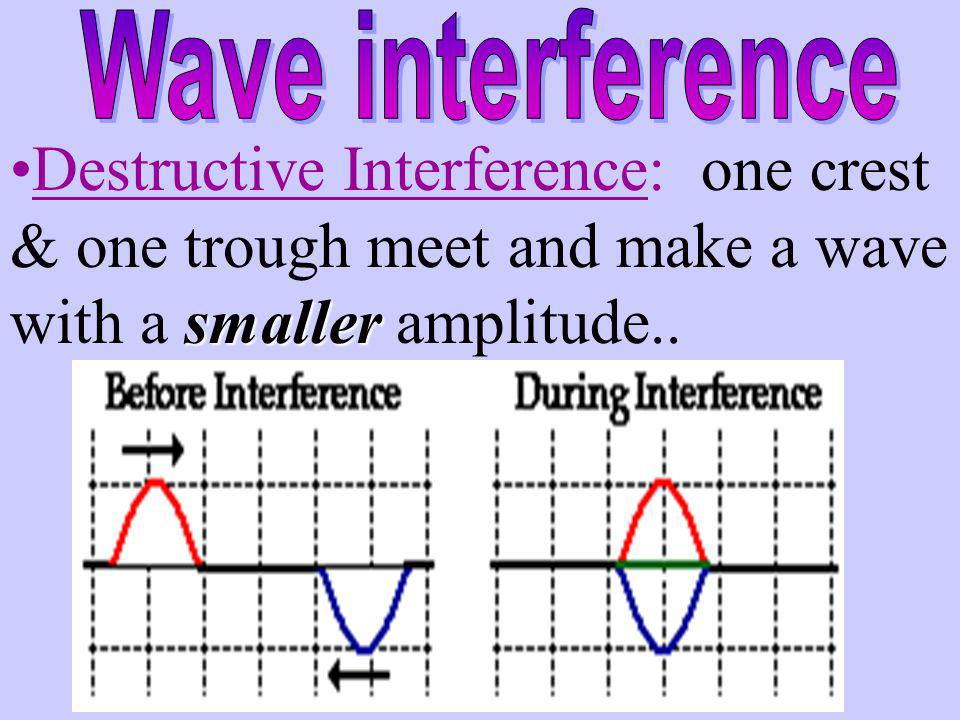 biggerConstructive Interference: two crests meet and make a wave with a bigger amplitude.