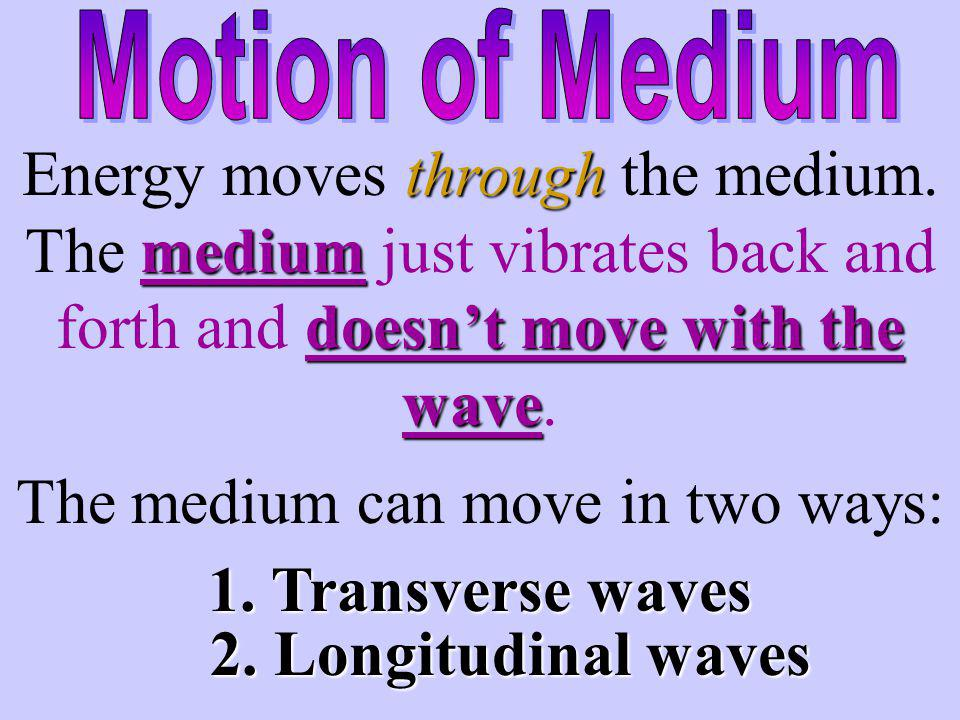 A medium can be a: is the material in which a wave moves How dolphins communicate wood of a guitar Music from your radio to your ear