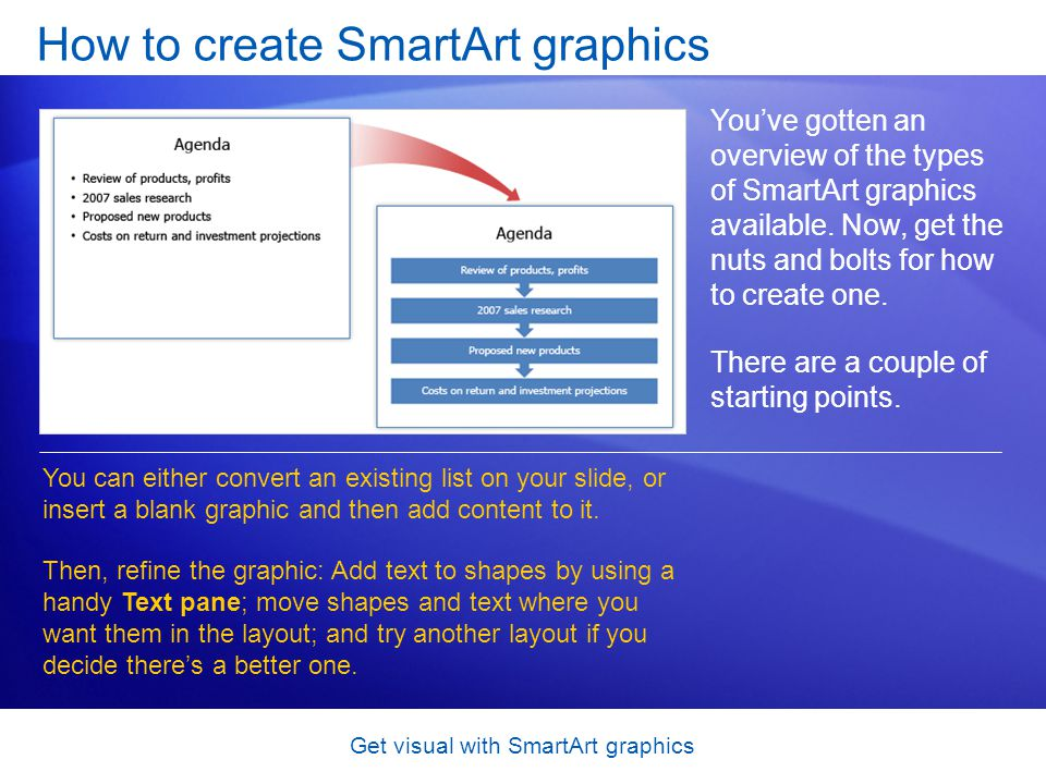 Get visual with SmartArt graphics How to create SmartArt graphics Youve gotten an overview of the types of SmartArt graphics available. Now, get the n