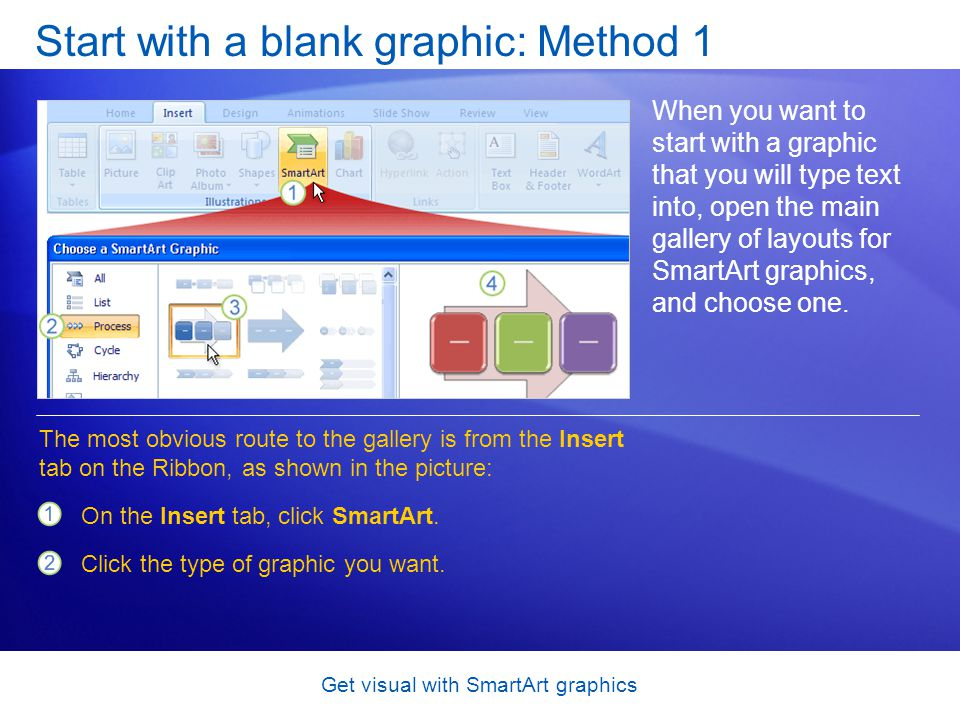 Get visual with SmartArt graphics Start with a blank graphic: Method 1 When you want to start with a graphic that you will type text into, open the ma