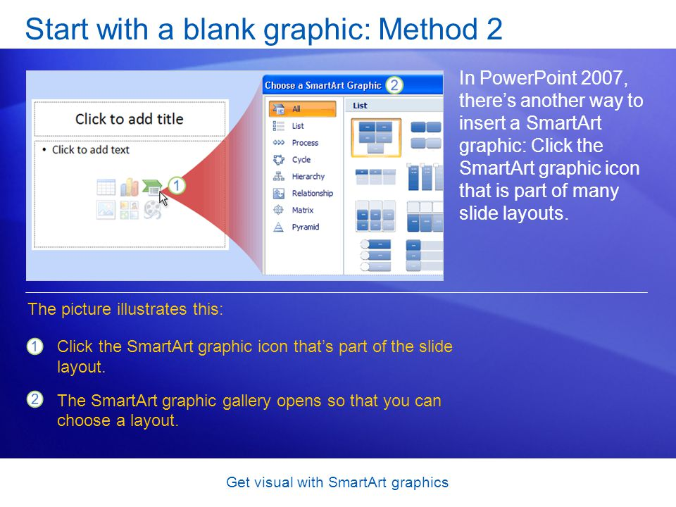 Get visual with SmartArt graphics Start with a blank graphic: Method 2 In PowerPoint 2007, theres another way to insert a SmartArt graphic: Click the