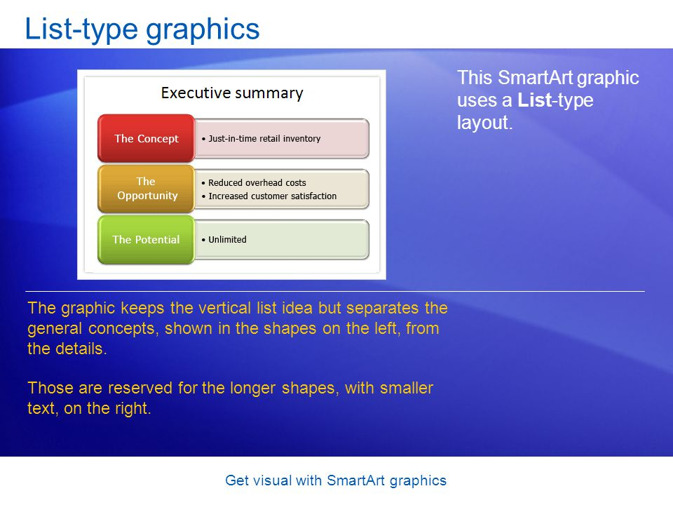 Get visual with SmartArt graphics List-type graphics This SmartArt graphic uses a List-type layout. The graphic keeps the vertical list idea but separ
