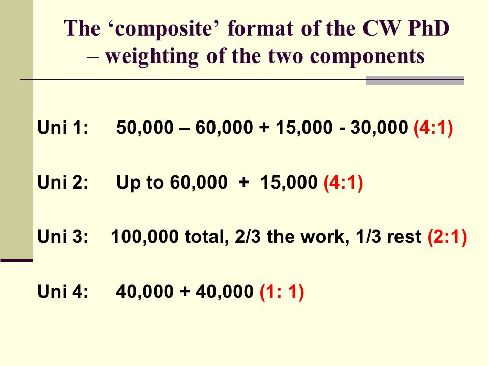 The composite format of the CW PhD – weighting of the two components Uni 1:50,000 – 60,000 + 15,000 - 30,000 (4:1) Uni 2:Up to 60,000 + 15,000 (4:1) Uni 3: 100,000 total, 2/3 the work, 1/3 rest (2:1) Uni 4:40,000 + 40,000 (1: 1)