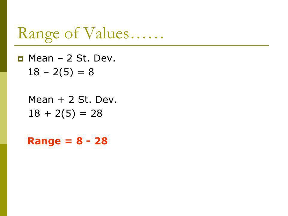 Range of Values…… Mean – 2 St. Dev. 18 – 2(5) = 8 Mean + 2 St. Dev. 18 + 2(5) = 28 Range = 8 - 28