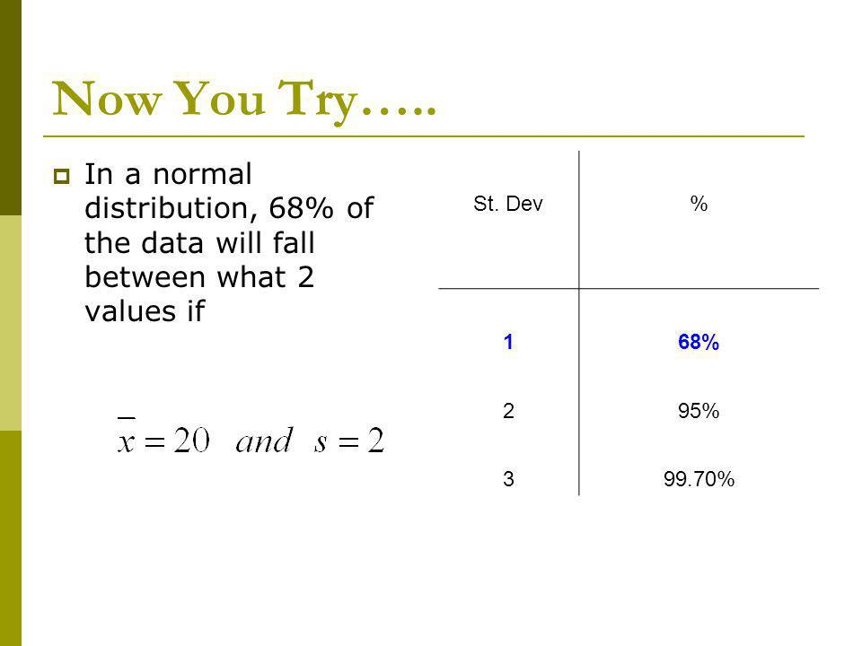 Now You Try….. In a normal distribution, 68% of the data will fall between what 2 values if St. Dev% 168% 295% 399.70%
