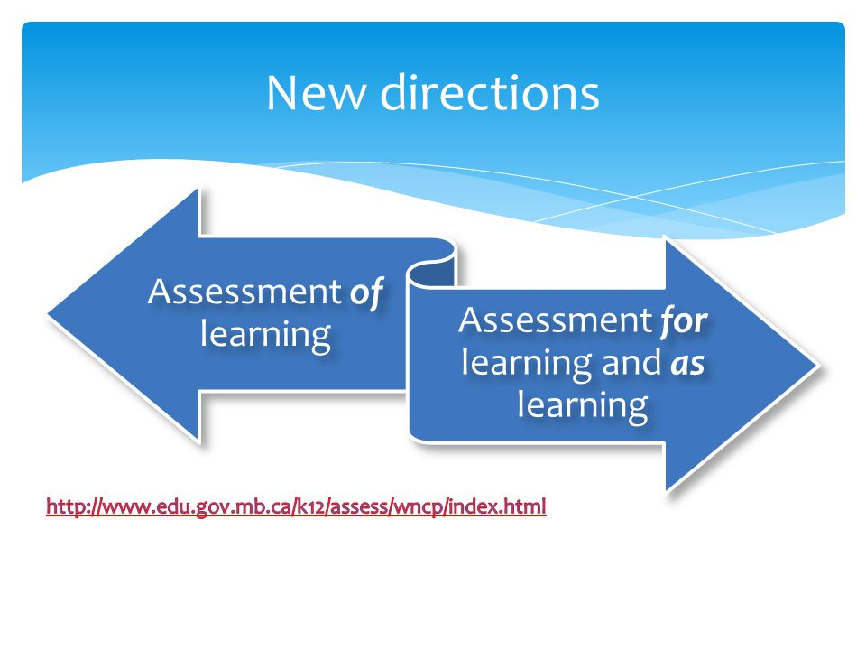 Assessment of learning Assessment for learning and as learning