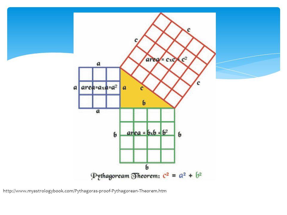 http://www.myastrologybook.com/Pythagoras-proof-Pythagorean-Theorem.htm