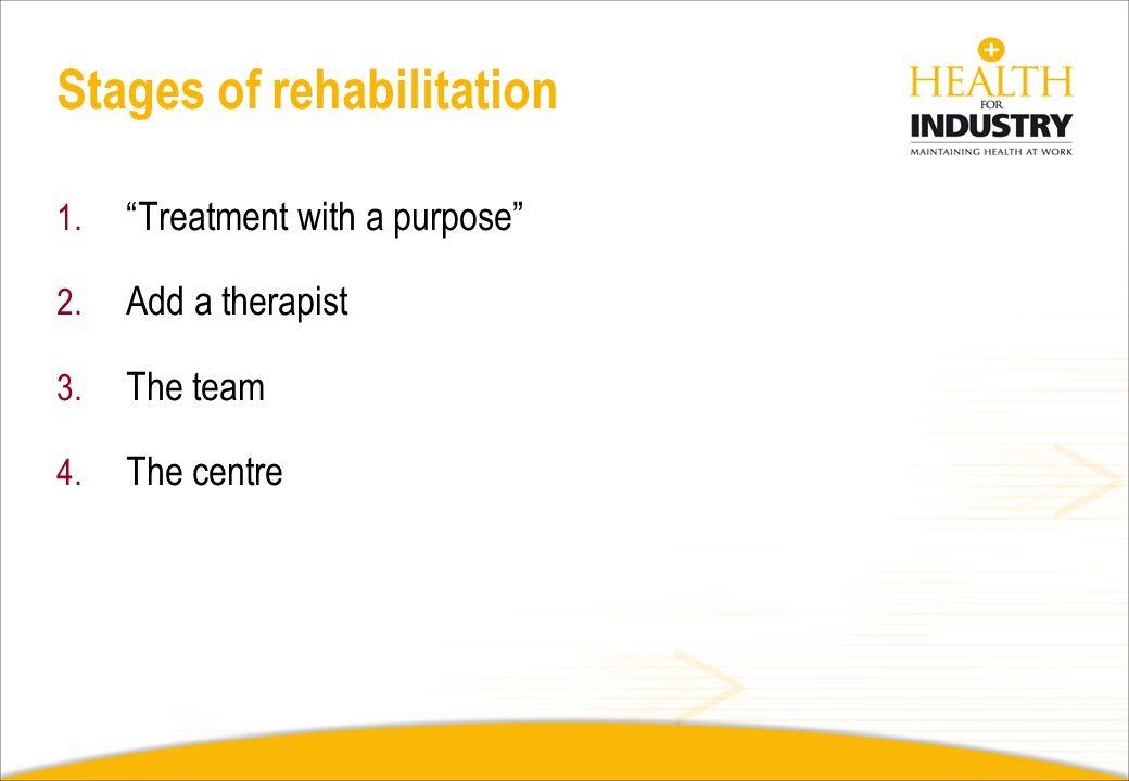 Rehabilitation Team Injured worker Supervisor/Manager Internal Rehabilitation Coordinator Treating Practitioner Rehabilitation Provider Workers Compen