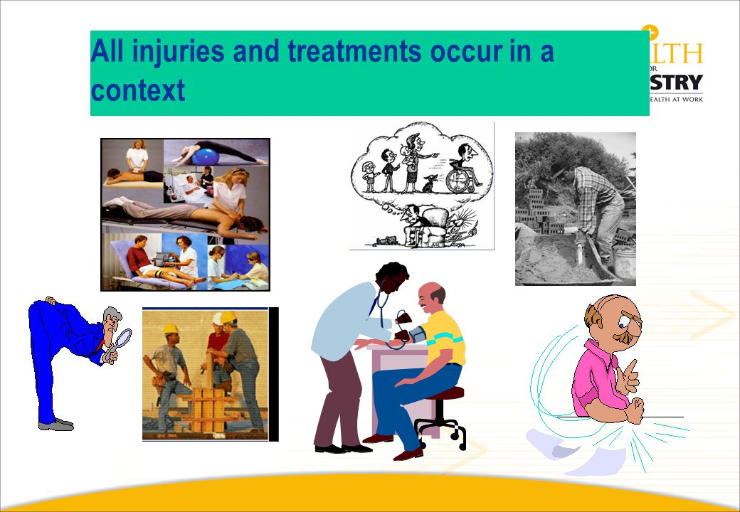 Evidence has accumulated on psychological and social/environmental risk factors for disability Strength of Strength Evidence of Predictor ____________