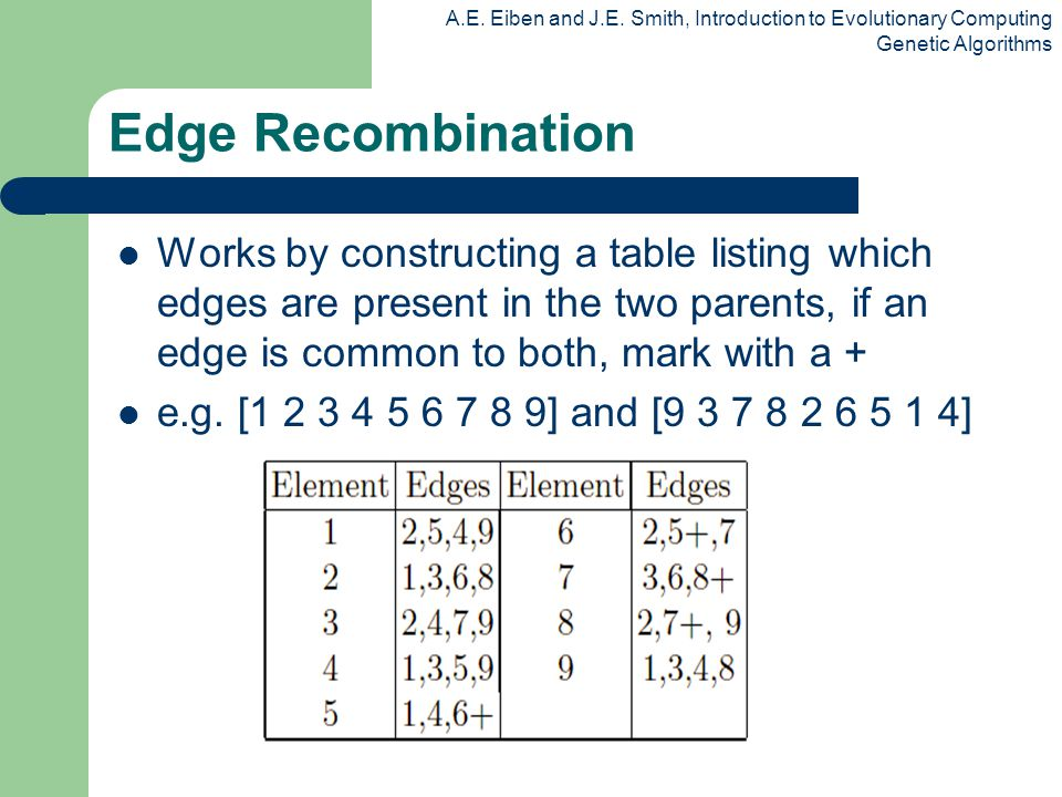 A.E. Eiben and J.E. Smith, Introduction to Evolutionary Computing Genetic Algorithms Edge Recombination Works by constructing a table listing which ed