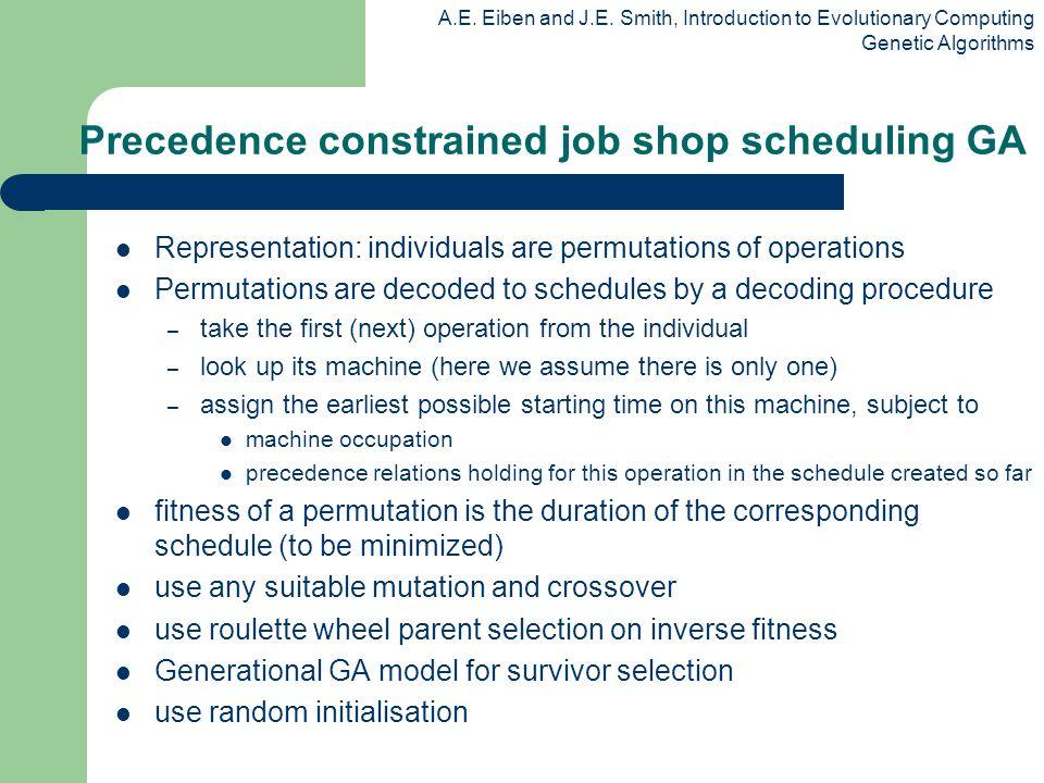 A.E. Eiben and J.E. Smith, Introduction to Evolutionary Computing Genetic Algorithms Precedence constrained job shop scheduling GA Representation: ind