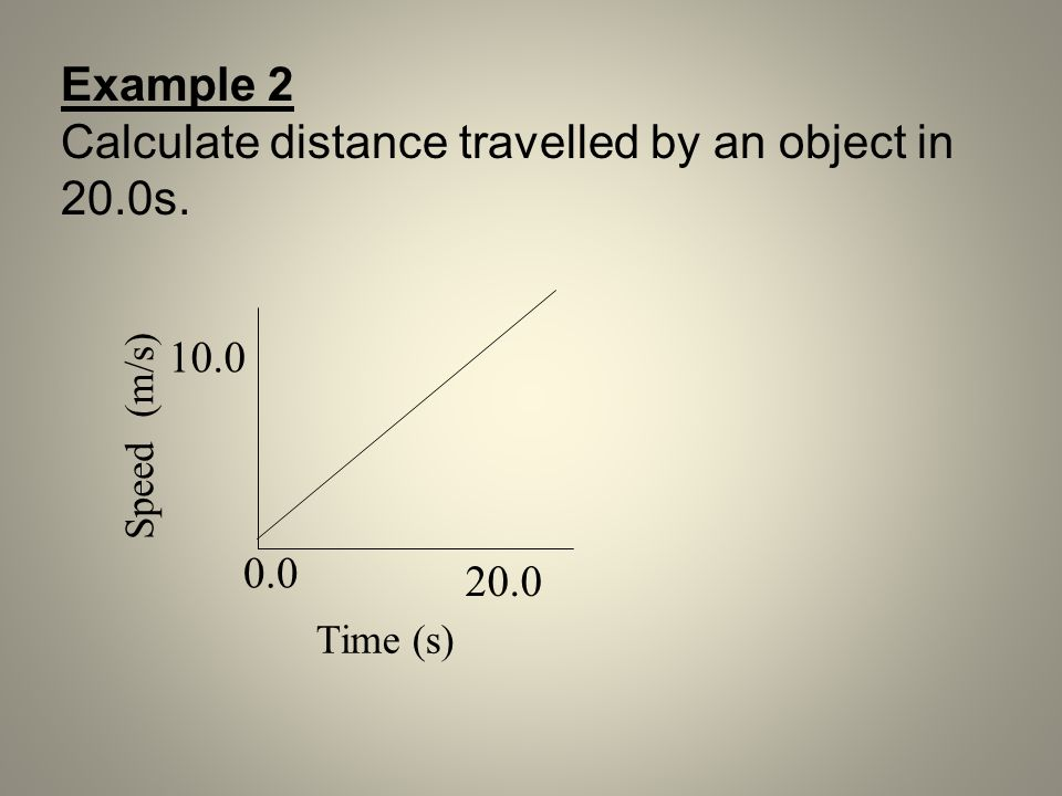 Example 2 Calculate distance travelled by an object in 20.0s. Time (s) Speed (m/s) 20.0 10.0 0.0