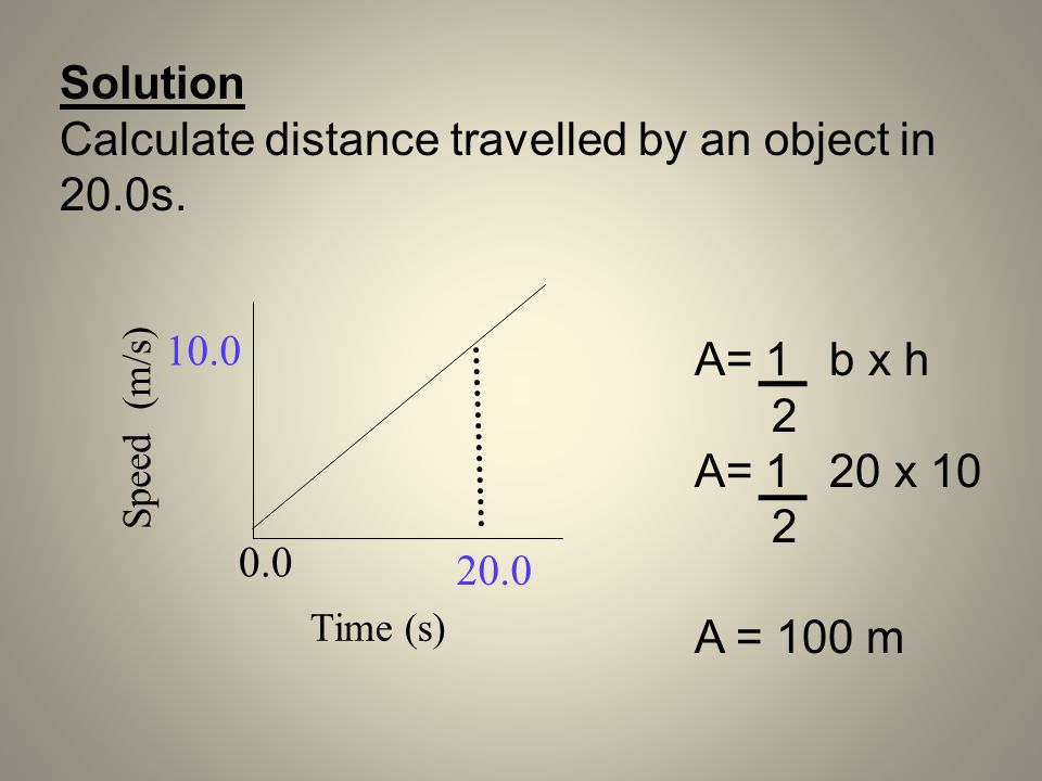 Solution Calculate distance travelled by an object in 20.0s. Time (s) Speed (m/s) 20.0 10.0 0.0 A= 1 b x h 2 A= 1 20 x 10 2 A = 100 m
